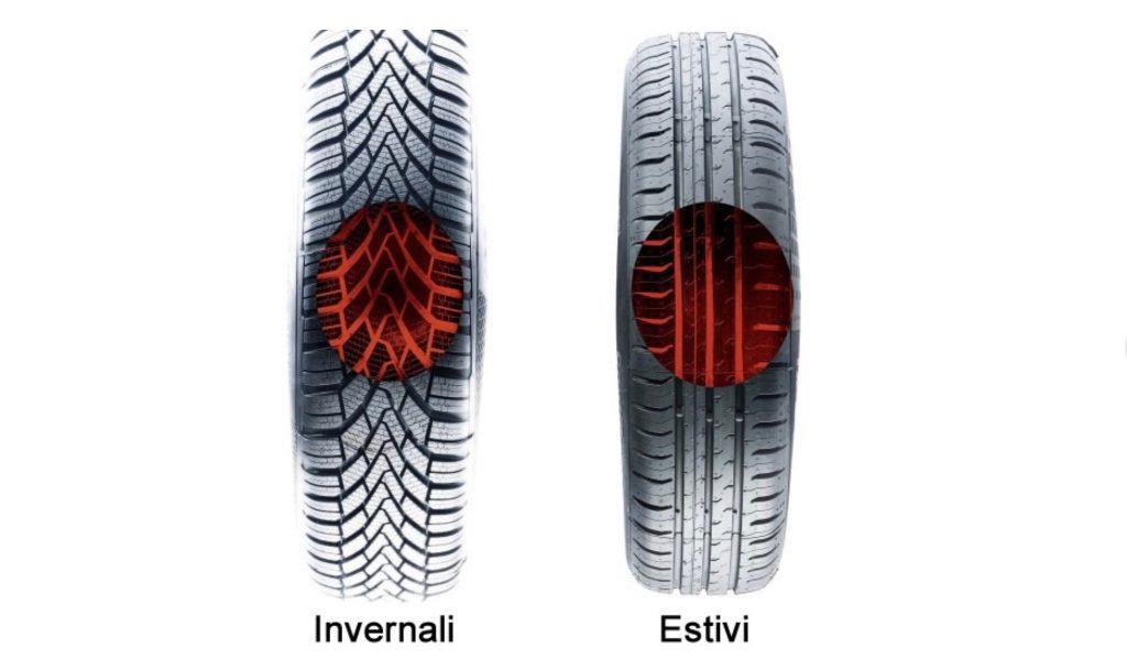 differenza pneumatici estivi ed invernali